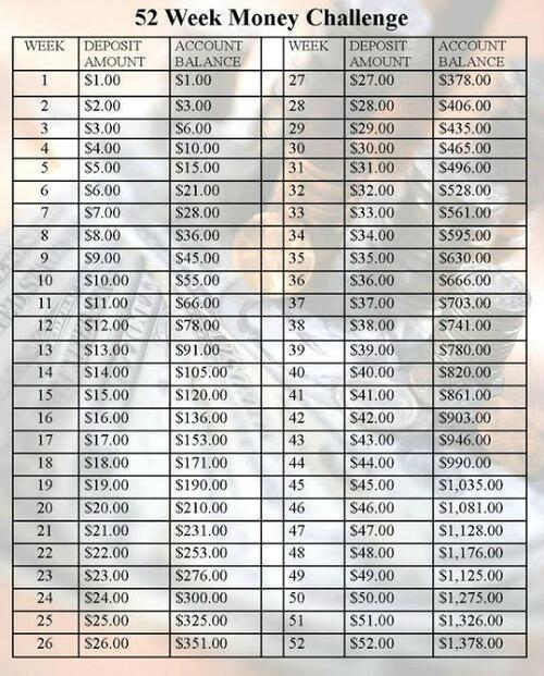 dollar per week saving